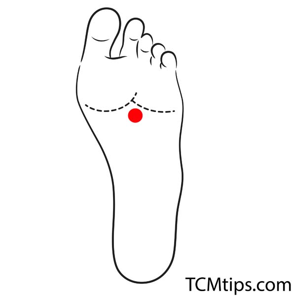 The Yongquan Acupuncture Point
